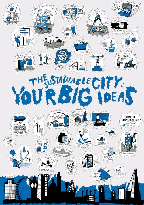 thisbigcity:  Thanks guys for your great Big Ideas for sustainable cities! Some of our favourites got included above. - Joe  Cool
