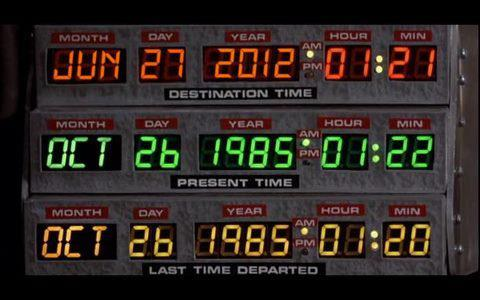 IT'S FUTURE DAY! Remember in Back To the Future, where Doc sets the DeLorean to a future date? That date is TODAY!