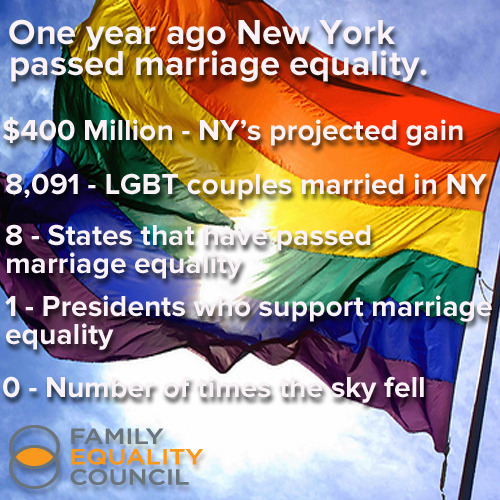What actually happened when New York passed marriage equality (via Family Equality Council) http://bit.ly/OxCVSc