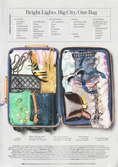 Peep the Vans Girls Shade Sunglasses in Lucky Magazine's summer packing guide. I've been rocking the Tortoise Shell pair lately. How do you guys pack for quick trips? I have a pretty set system haha. -amanda