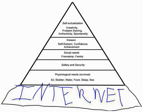 tastefullyoffensive:  Hierarchy of Needs[via]