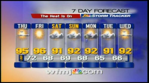 The heat is on in the Valley for the next 7 days!