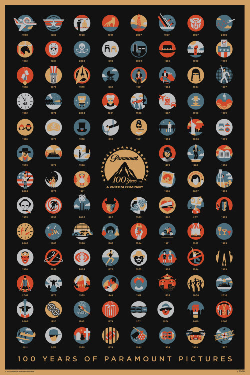 minimalmovieposters:  100 Years of Paramount Pictures by Gallery1988 Follow the click-through link to see close-up.  See how many films you can recognise!