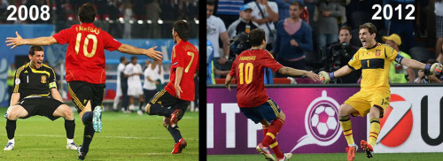 llourinho:  Casillas - 2008/2012