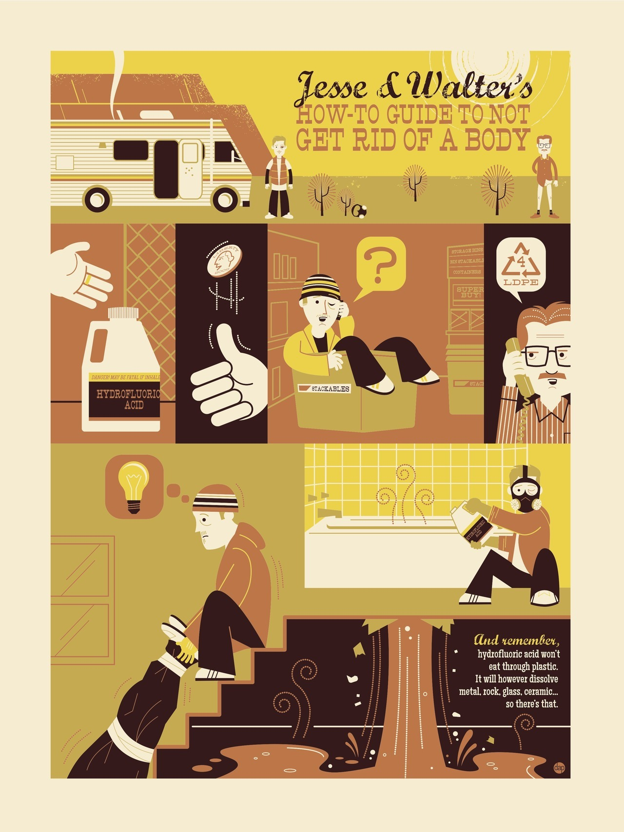 Dave Perillo's 'Breaking Bad' Art Details The Fine Art of Corpse Disposal | /Film