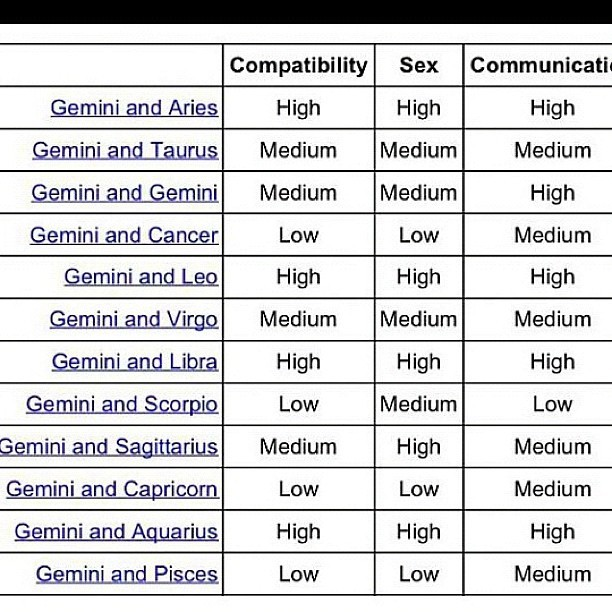 Maybe thats why my husband is an Aries 😏😉 @alejandro9771  (Taken with Instagram)