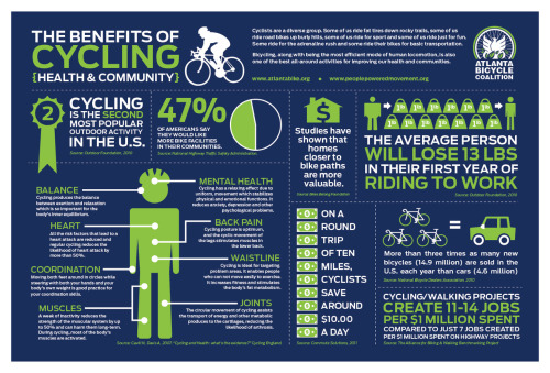 [infographic] The Benefit of Cycling (health and community)