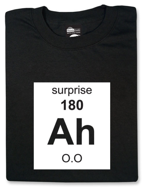 Element of Surprise (via @thinkgeek)
