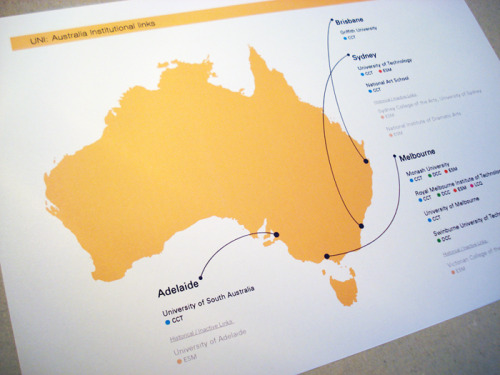 University Institutional Links with Australia Diagram Map 4