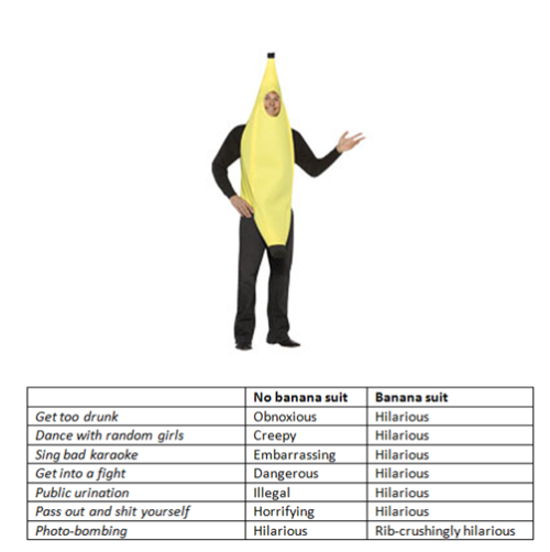 I'm pretty much sold on a banana suit now.