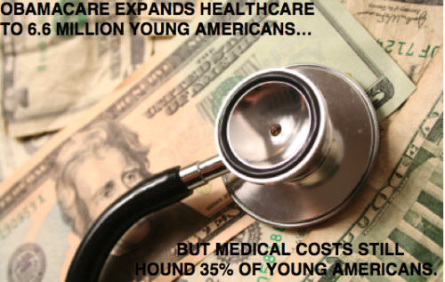 The Affordable Care Act extends healthcare coverage to 6.6 million young Americans, but unemployment rates leave 35% of these Americans struggling to pay their medical costs.   LIKE if you think this is a problem and SHARE to spread the news!