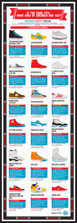 jaymug:  What kind of sneaker are you?