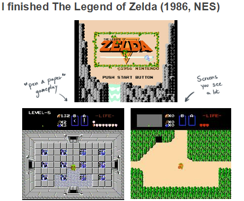 "A few days ago I played The original Zelda from the NES. The thing is - last year I played Zelda II: The Adventure of Link, which was a gameplay delight, yet some sort of self-torture. I had never played the two original Zelda's also known as the two hardest and challenging ones. I used save states in the beginning and around dungeons, because I don't have the time to complete it like in the Nintendo-hard days where the same re-spawning screen and music is burned in your memory. I'll focus on that game some other time. Now, having played the first zelda, after zelda II is an odd experience : [[MORE]] I can now understand how ""LOZ: A link to the past"" was such so revolutionary compared its prequels. I feel the same vibe as Mario but it goes a step further. The super nintendo Zelda is a great game, but put into context it's amazing what a ""sequel"" really means. No wonder the Japs were obsessed by every ""3rd game"" in a series. Just like Zelda II, I just love the sword and dungeon gameplay. However, what I obviously point out is that Zelda today is VERY CLOSE to the original. It's (1) a core element of the first game and (2) what people criticize the franchise for: Overworld > Dungeon > Overworld > Next Dungeon > Overworld > Next dungeon > […] I think it's not necessarely a bad aspect, but I guess they can't help it. This is what is Zelda is known for today. This is very apparent as the game mostly consists of those two fucking songs. If I had played this back in the days, this would be an amazing game and a piss-take, like most games in that day."