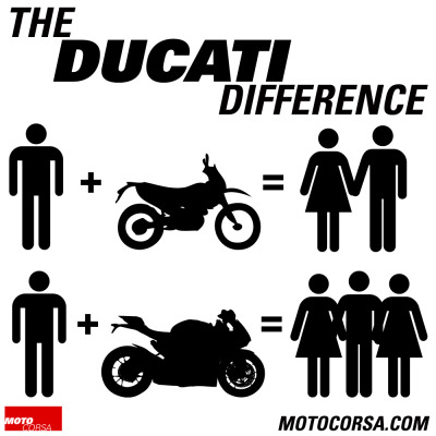 For when someone asks you why you ride a Ducati…