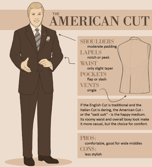 AK's Guide to Suits An introduction to the finer details of menswear, and how to get them right in your… aw, hell, why am I describing it here? Read the intro!