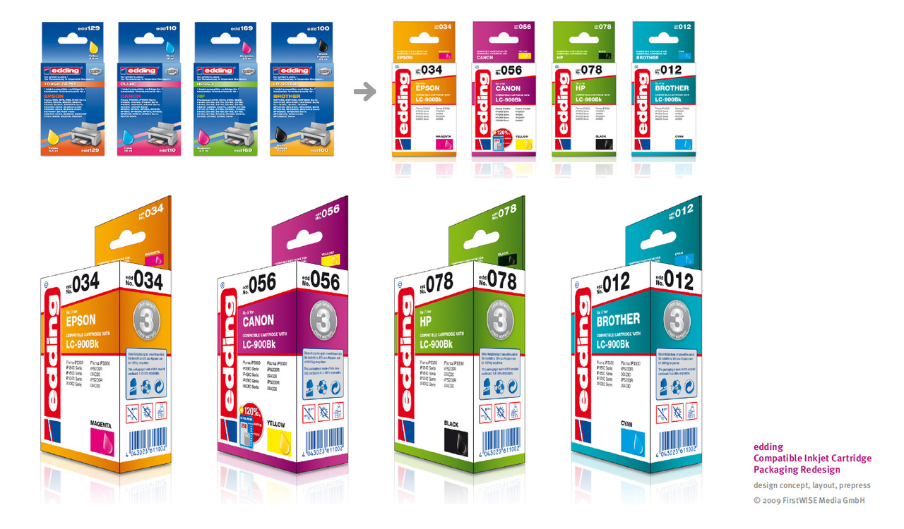 edding Compatible Inkjet Cartridge Packaging Redesign © 2009 FirstWISE Media GmbH