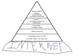 wired:  plentyotoole:  Maslow's hierarchy of needs. 2012 edition.  Natch.