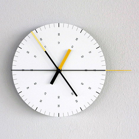 Ordinary Purposes Clock.