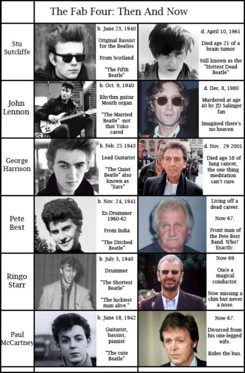 "thebeatlesordie:  ""The Ditched Beatle"" omfg   Just all of Pete Best's overall, tears in my eyes And then Ringo: ""The luckiest man alive"" ""Now missing a chin but never a nose"" Except awkward they got George and Ringo's birthdays wrong"