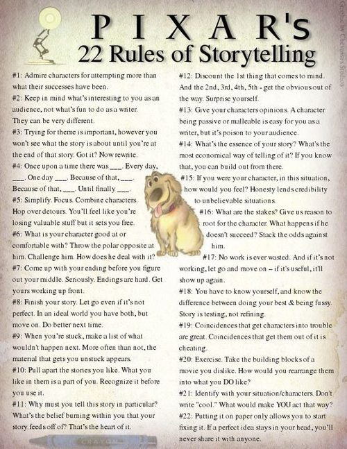 Pixar's 22 Rules for Storytelling: Once again, Pixar shows that they know more than us. I think these are some great questions for students to think about while writing.