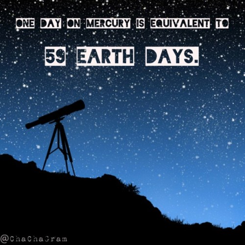 Planetary Fact: one day on Mercury is equivalent to 59 Earth days. #fact #solarsystem #stars #star #planets #planet #chacha #picoftheday #dailyedit #clubsocial #astrology #astronomy #question #answer #trivia #sky #nightsky #mercury #earth #galaxy #telescope #picframe (Taken with Instagram)