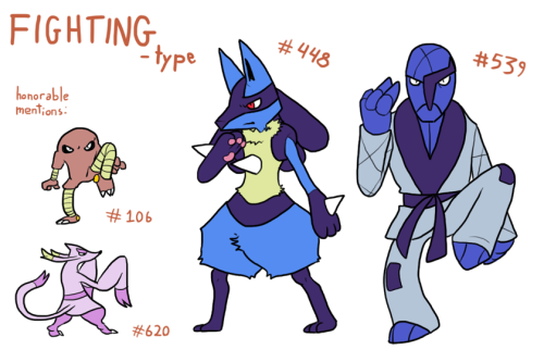 "Second picture up!! This time, it's Fighting-type! You're seeing something you'll see a LOT on my future pictures. I'm doing a lot of ""honorable mentions"" because… Picking just two are too hard (which is ironic, because the point of picking two was that picking one was too hard). The main picks were Lucario (#448, Fighting/Steel) and Sawk (#539, Fighting), those were two Pokémon that I fell in love with as soon as they were announced. I'll admit that Lucario's immense popularity did make me devalue it a bit, but in the end, whatever, I still really really like him. This one was a bit of a hard choice, because Hitmonlee (#106, Fighting) and Mienshao (#620, Fighting) are also some of my favorites, they're just really really cool. Though, not as hard as a lot of my other choices that you'll see later. Do not expect any future entry without honorable mentions."