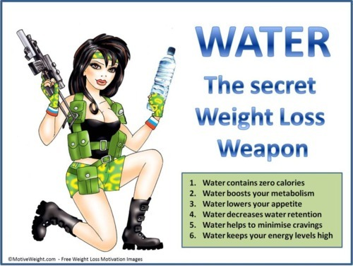 fitness-pro-live:  water the secret weight loss weapon