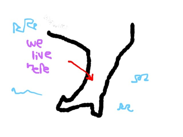 I am very artistic. I drew this in case there was any confusion on where we all live.
