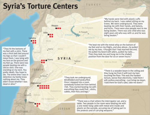 More on torture centers in Syria from Human Rights Watch, and our report from earlier today. humanrightswatch:  Former detainees and defectors have identified the locations, agencies responsible, torture methods used, and, in many cases, the commanders in charge of 27 detention facilities run by Syrian intelligence agencies. The systematic patterns of ill-treatment and torture that Human Rights Watch documented clearly point to a state policy of torture and ill-treatment and therefore constitute a crime against humanity. Check out the interactive map here.