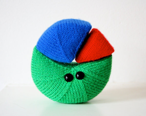 knit pie chart on etsy