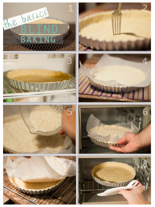 thecakebar:  Blind Baking a Pie Crust  (pre-baking your crust by itself before baking the pie with the crust)