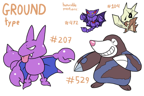 Ground-type! You're seeing something that you'll see a lot in my next pictures. I am so unsure of whether I prefer a Pokémon or its evolution, it was really hard whether one of my main choices was going to be Gligar (#207, Ground/Flying) or its evolution, Gliscor (#472, Ground/Flying). In the end, I chose Gligar. Both has their pros and cons, but in the end, I decided that I honestly prefer the pre-evolution rather than the evolved Pokémon. My other main choice was Drilbur (#529, Ground) because he's such a cool Pokémon, it's a simple, charismatic design that recalls to Generation I, but with a bit of the later Generations' more pleasing aesthetics and great creativity. My other honorable mention was Cubone (#104, Ground), which is always a favorite. This drawing of it is based upon an older sketch I made. Bone sword!