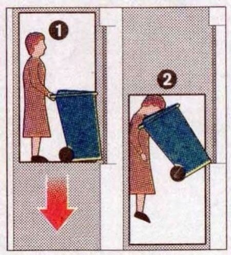 how to use elevator. a guide in two steps.