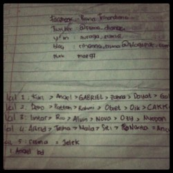 #inMemoriam #8e'12 #papper  (Taken with Instagram)