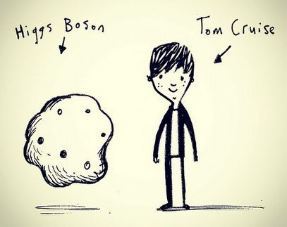 The Higgs Boson is this small…