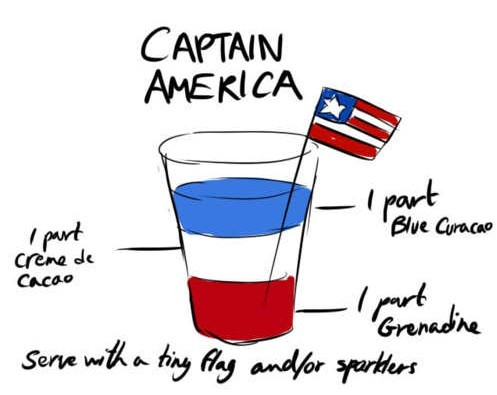 The Captain America Cocktail: 1 part creme de cacao + 1 part blue curacao + 1 part grenadine = 3 parts patriotism