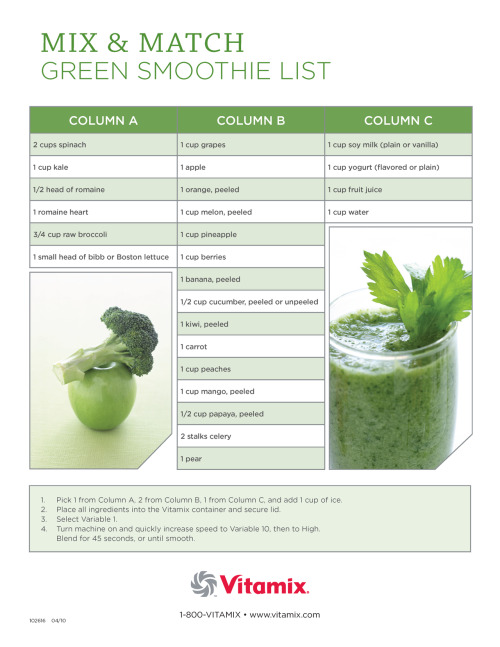 fit-foot-forward:  surfnrunnr:  Great guide for green smoothies! This is useful if you want to free-style your smoothies and use whatever that's on hand. The proportions really help with the consistency and taste.   I must try this