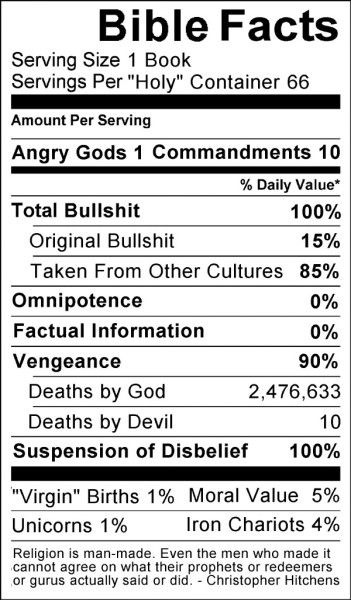 atheist-overdose:  Bible nutritional facts, in case you were wondering what you were being fed.follow for the best atheist posts on tumblr  This warning label should be required by law.  Historically, the Bible has easily been more dangerous than cigarettes.  I don't want to ban the Bible, I just want to see this warning on each one.  You know, like we warn cigarette smokers.