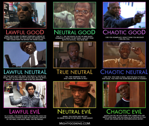 Another excellent Mighty God King alignment chart.