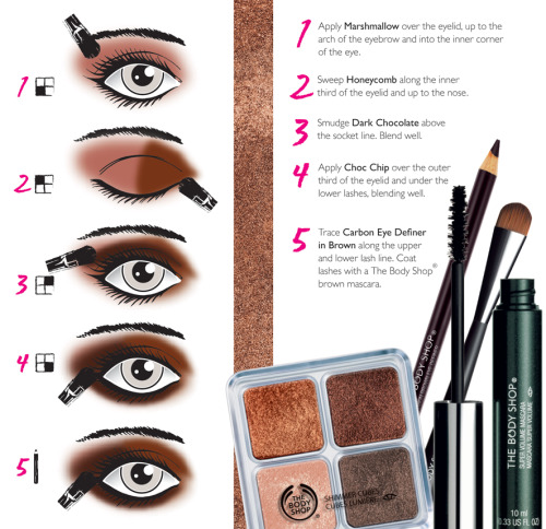 GET THE LOOK: CHOCOLATE BOX Discover how to get the Chocolate Box Shimmer Cube look with our protips. 1. Apply Marshmallow over the eyelid, up to the arch of the eyebrow and into the inner corner of the eye. 2. Sweep Honeycomb along the inner third of the eyelid and up to the nose. 3. Smudge Dark Chocolate above the socket line. Blend well. 4. Apply Choc Chip over the outer third of the eyelid and under the lower lashes, blending well. 5. Trace Carbon Eye Definer in Brown along the upper and lower lash line. Coat lashes with a The Body Shop® brown mascara.