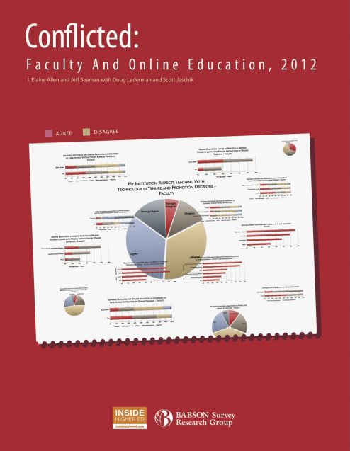 Conflicted: Faculty and Online Education, 2012  Faculty members are far less excited by, and more fearful of, the recent growth of online education than are academic technology administrators, according to a new study by Inside Higher Ed and the Babson Survey Research Group. A PDF copy of the study report can be downloaded here. To read the text of the report, click here.