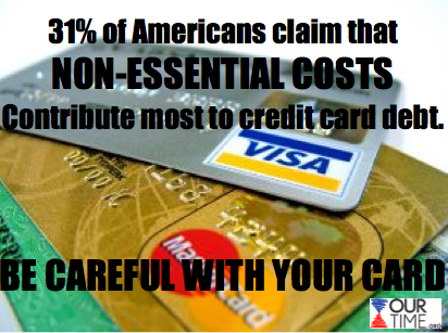 ourtimeorg:  31% of Americans claim that non-essential expenses (i.e. video games, TV, luxury goods) contribute the most to their credit card debt.  BE CAREFUL WITH EXPENDITURES to avoid going into debt.  REBLOG to help your friends keep debt low.!  For more translations, go to www.ourtime.org!