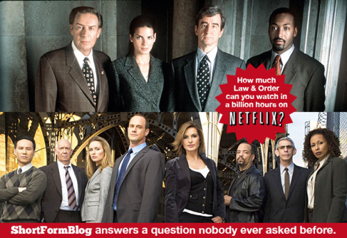 "Investigative Journalism: A billion hours on Netflix, in Law & Order terms Remember how everyone freaked out that Netflix was down over the weekend due to a power outage? There's a good reason for that: Everyone was more hooked than usual last month. June was the video streaming service's biggest month ever — they topped a billion viewing hours, according to CEO Reed Hastings, which in layman's terms is a freaking lot. By those stats, every user watched Netflix streaming 80 minutes a day last month, according to one estimate. Viewing is poised to increase as Netflix's original programming, including a new season of Arrested Development, expands. To put this in realistic terms, we tried to explain what a billion hours means in a way that everyone would understand: In Law & Order terms. Dun dun. 7,042,254 number of times you could watch the first eight seasons of ""Law & Order"" on Netflix, if given a billion hours; Lennie Briscoe would approve, even though it's not even half the series 5,128,205 number of times you could watch Christopher ""Detective Dreamy"" Meloni do his thing on ""Law & Order SVU""; unlike the original, Netflix has all twelve seasons source » Bonus: Criminal Intent! Because a reader asked below about ""Law and Order: Criminal Intent,"" we did the math on that, too. You could watch Vincent D'Onofrio's meal ticket 7,029,382 times, if given a billion hours. Follow ShortFormBlog: Tumblr, Twitter, Facebook"