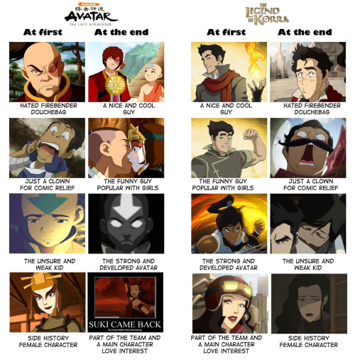 miaman:  legendofkorraholyshit:  neonhelix:  Pretty much  oh shit. Didn't see that coming.  ouch  sadbuttrueD: