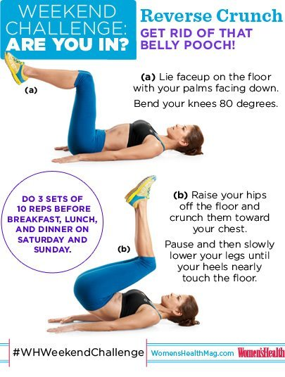 beccafit4life:  Weekend Challenge: Reverse Crunch For the overachiever, aim for 100 total so you can do 4 sets of 25. Space them out through the day. Belly pooch be gone! :)