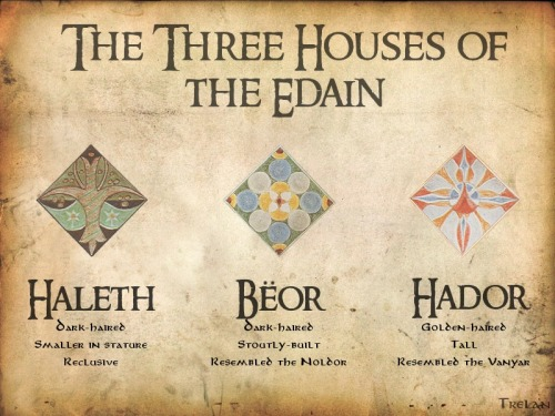 trelan:  Edain of the First Age — Heraldry