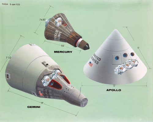 An Artist Concept illustrating the relative sizes of the One-Man Mercury Spacecraft, the Two-Man Gemini Spacecraft, and the Three-Man Apollo Spacecraft.