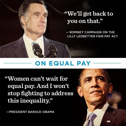 barackobama:  Compare/contrast.  Romney on equal pay