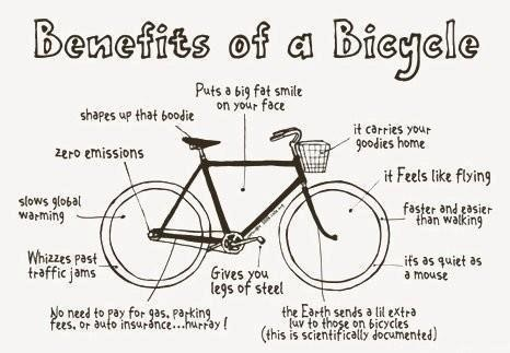 all-fitness:  benefits of a bicycle