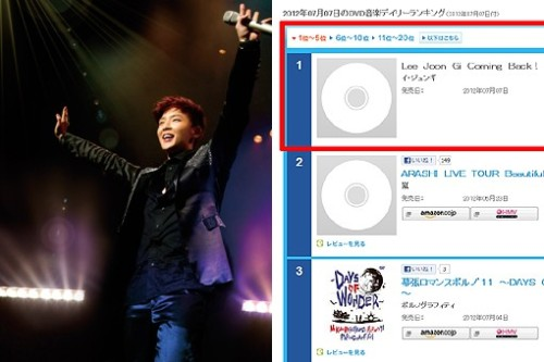 kpopstarz:  Lee Jun Ki Japan Oricon DVD Chart 1st Place!